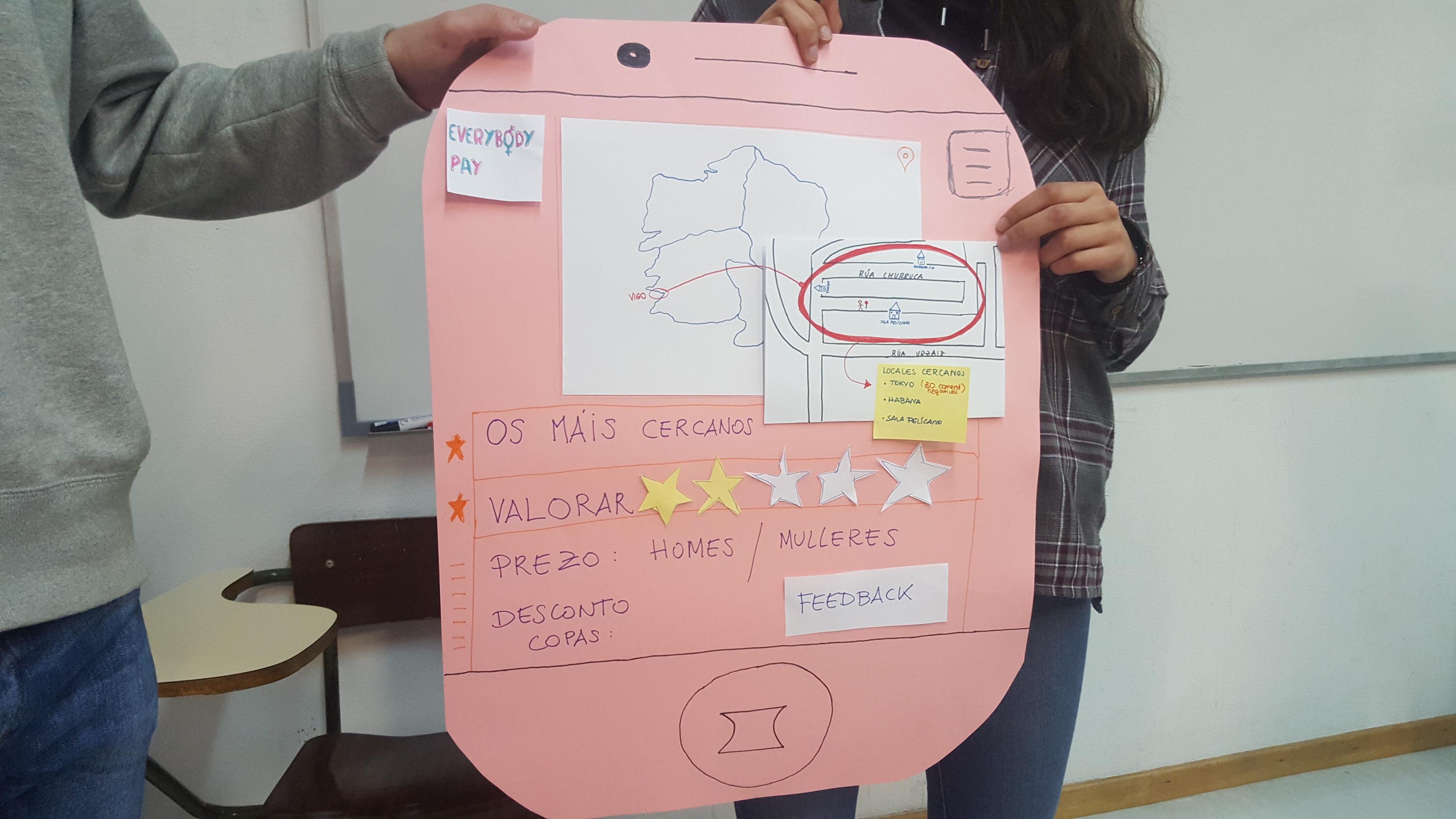design thinking, día internacional de la mujer, 8 de marzo